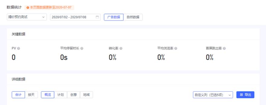 WeiboのLPのデータ統計機能