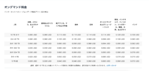 Cloudfrontの料金